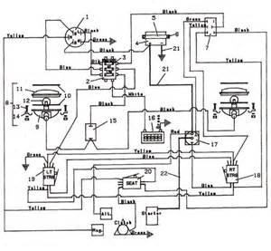 starter wiring diagram pdf images