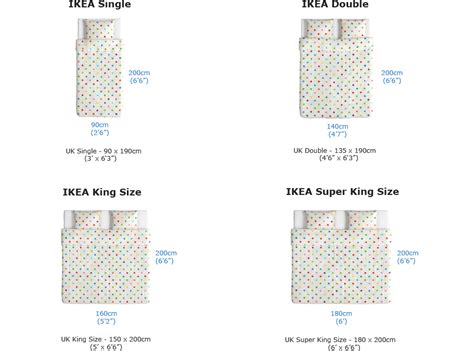 bed size comparison double bed mattress size ikea bedroom and bed reviews