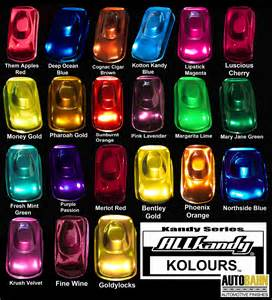 house of kolor color chart dupont automotive paint colors lookup beforebuying