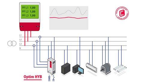 capacitor bank energy savings circutor capacitor banks 28 images energy and management circutor page 2 进口采购 automatic