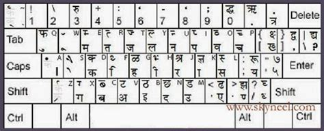 keyboard layout hindi typing effortless hindi typing special character code