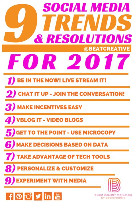 trends for 2017 2017 social media trends beatcreative marketing