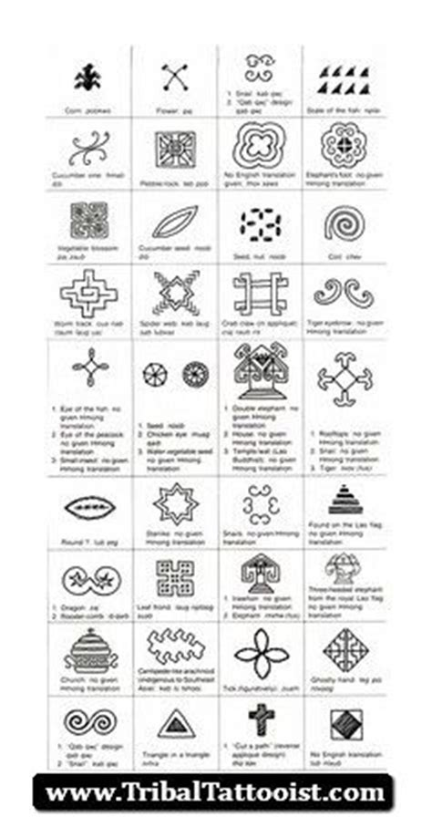 hmong pattern meaning 12 best i am hmong images on pinterest design patterns