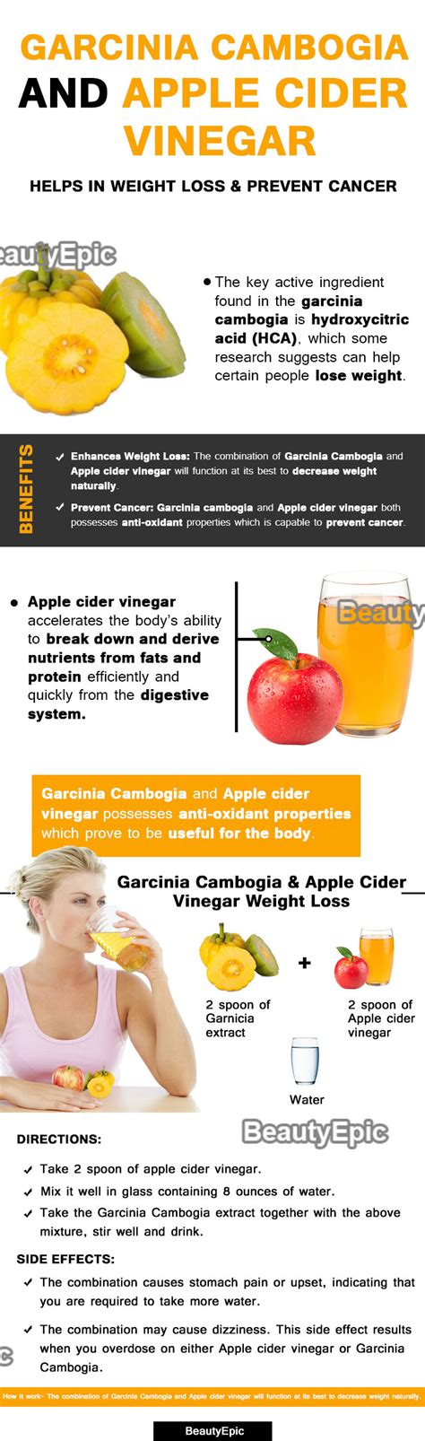 Could Taking Taking Apple Cider Vinegar Help With Detox by Garcinia Cambogia And Apple Cider Vinegar Helps In Weight