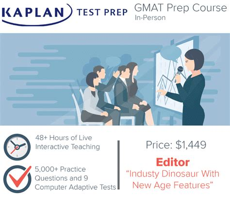 Kaplan Mba Prep by Kaplan Gmat Prep In Person Course Test Prep Store