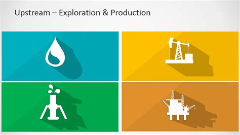 powerpoint themes oil and gas oil gas industry powerpoint template slidemodel
