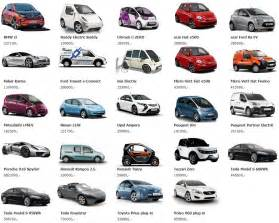 Different Types Of Nissan Cars List Of Types Of Nissan Cars