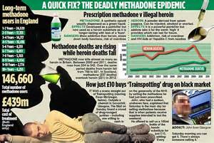 Methadone Detox Uk by Fatal Addiction Britain S 6 200 State Sponsored