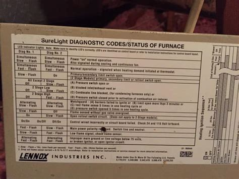 furnace control board no lights lennox elite gas furnace no heat leds show quot normal