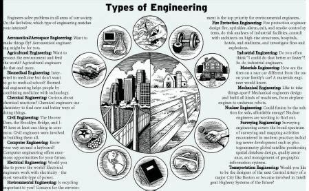 Type Of Mba Program Best For Engineering by 17 Best Images About On Pages