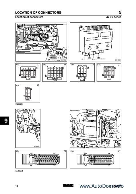 daf wiring diagram photos electrical circuit