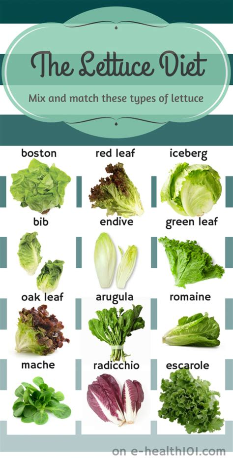 the lettuce diet short weight loss plan with few calories and lots of vitamins