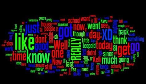 word scrabble maker word jumble by jigglycookie on deviantart