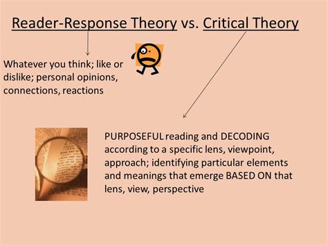 patterned response theory literary criticism literary theory critical