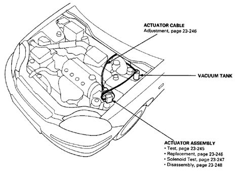 2000 honda civic vacuum diagram cruise vacuum diagram help needed honda tech