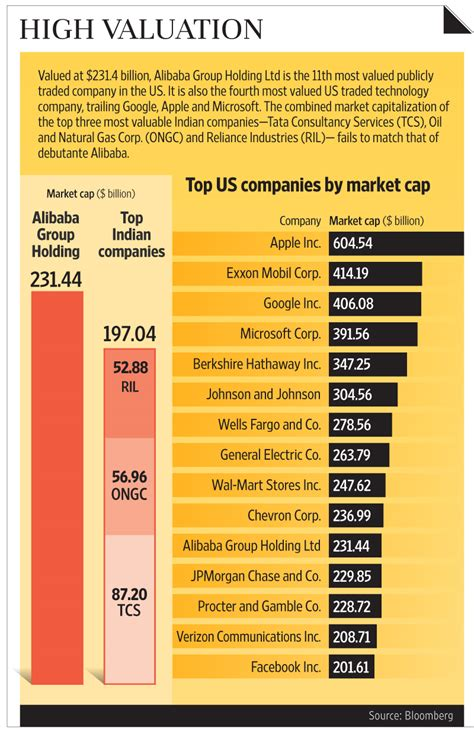 alibaba e commerce alibaba boost for indian e commerce livemint