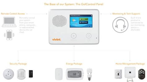 smart house burglar alarm system by vivint tested abc news