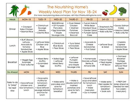 template for a 31 day meal plan calendar template 2016