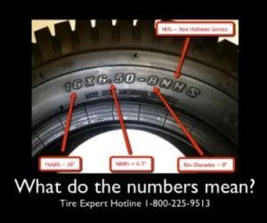 Car Tire Numbers What Do They Understanding Lawn Mower Tires Sizes Ken Jones Tire