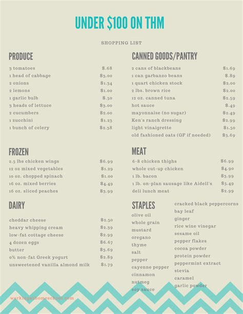 printable healthy grocery list on a budget healthy grocery list on a budget weight loss vitamins