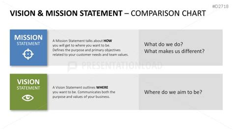 vision statement template free best 20 mission statement template ideas on
