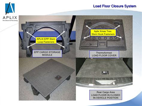 What Does Floor Load by Aplix Inter Mold Presentation Epp Stem Load Floor Trunk