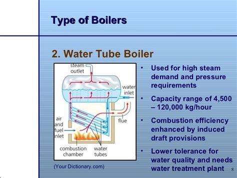boiler working principle pdf boiler operation
