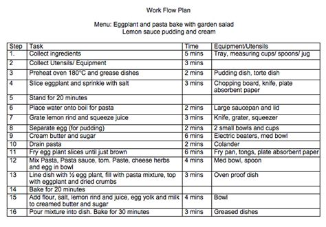 kitchen workflow plan exle kitchen workflow plan template ppi