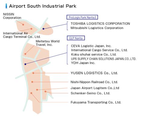 global mega logistics city narita international airport corporation