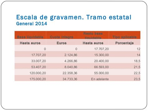 escala gravamen base liquidable general bizkaia reforma fiscal 2015 by zugasti abogados