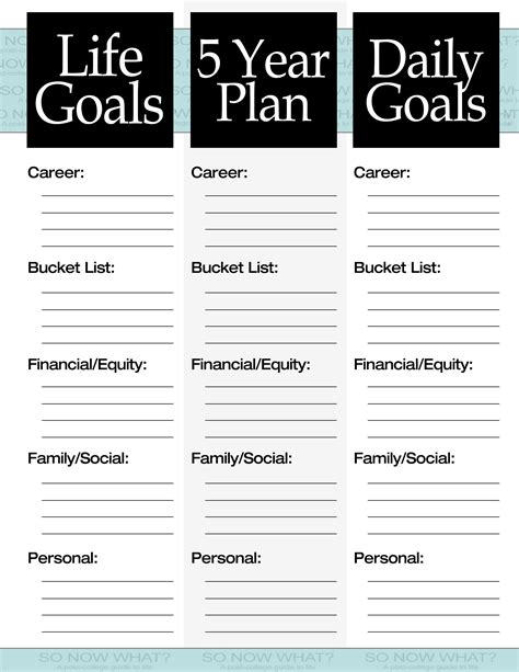 5 year planner template the 3 steps to a 5 year plan filing and goal