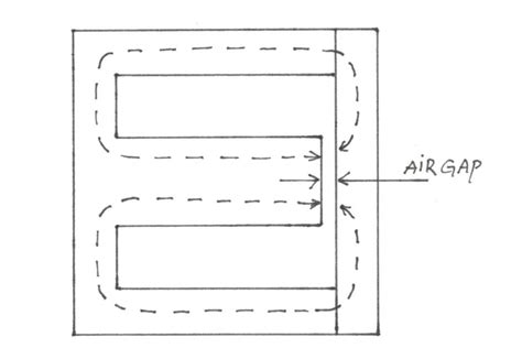 function of air gap of an inductor function of air gap of an inductor 28 images transformers chokes coils inductive components