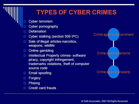 section 509 ipc cyber security and threats cyst ppt download