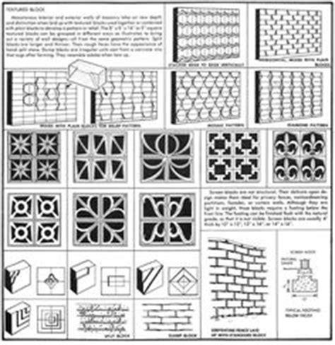Decorative Concrete Masonry Units by 1000 Images About Architectural Cmu Concrete Masonry