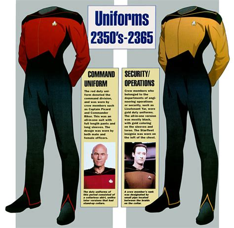Ex Astris Scientia Uniform Amp Rank Inconsistencies