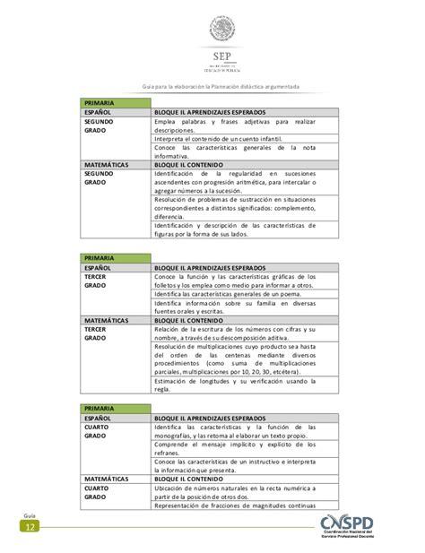 preguntas guias para la planeacion argumentada guia de elaboracion de la planeacion argumentada