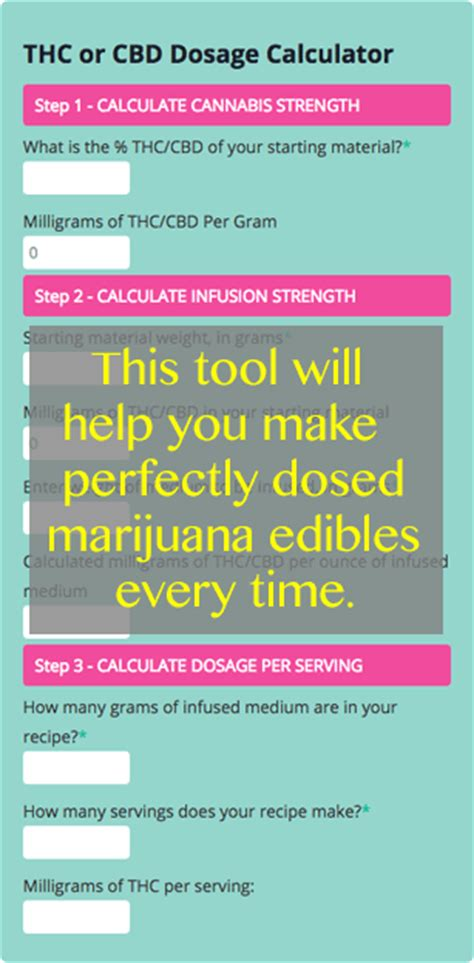 Thc Detox Calculator Edibles by Marijuana Edibles Dosing How Much Thc Is In Your
