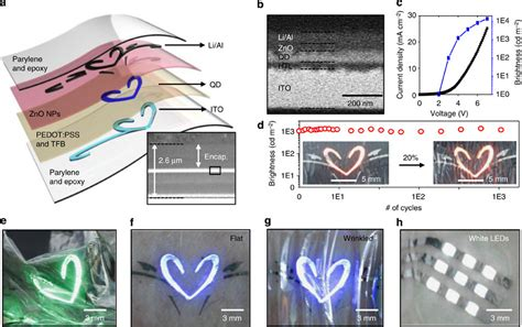 quantum dot light emitting diodes for color active matrix displays researchers create ultra thin wearable quantum dot light emitting diodes eedesignit