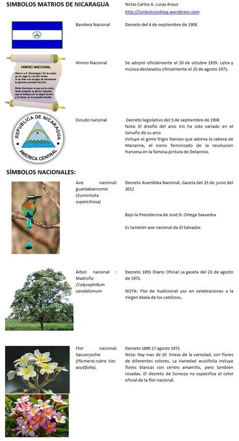 imagenes simbolos patrios de nicaragua s 205 mbolos matrios y nacionales de nicaragua notas d 237 a