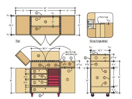 building  woodworking furniture plans