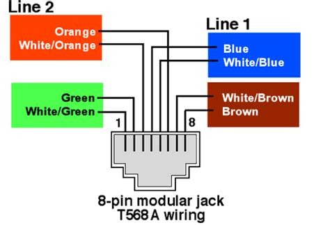 telephone wire color code australia wiring diagram