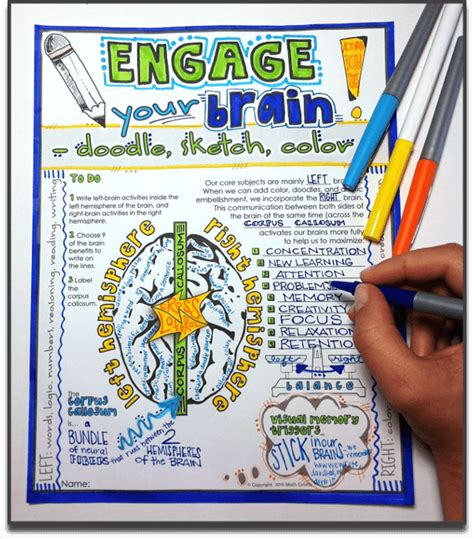 doodle notes brain based doodle notes for education minds in bloom