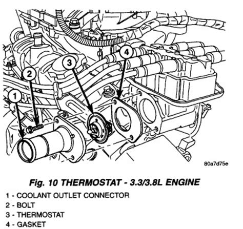 2004 chrysler pacifica thermostat replacement chrysler town country questions where is the