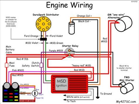 painless wiring diagram wiring diagram painless wiring diagram horn button