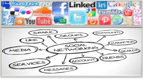 Http Www Mba Exchange by Informative Social Networking Essay Free Paper