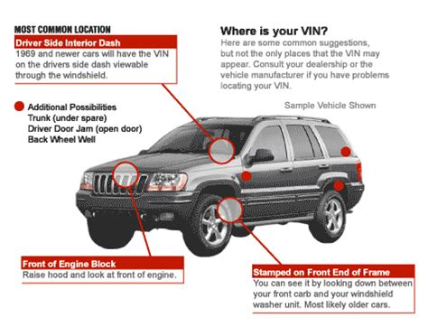 Car Number Search Find And Understand Your Vin Vehicle Identification Number Thebiglot