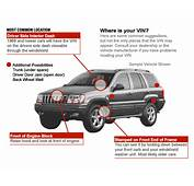 Find And Understand Your VIN / Vehicle Identification