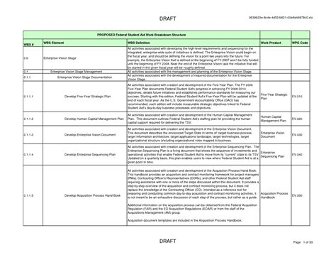 business analysis work plan template best photos of work breakdown schedule template