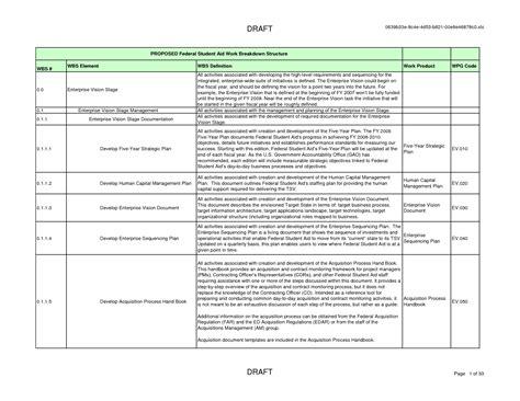 best photos of work breakdown schedule template