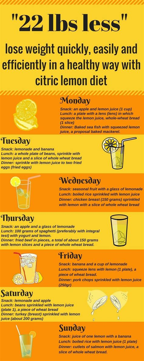 Lemon Water Detox Diet Results by Lemon Diet For Weight Loss Is Kept 14 Days And During This